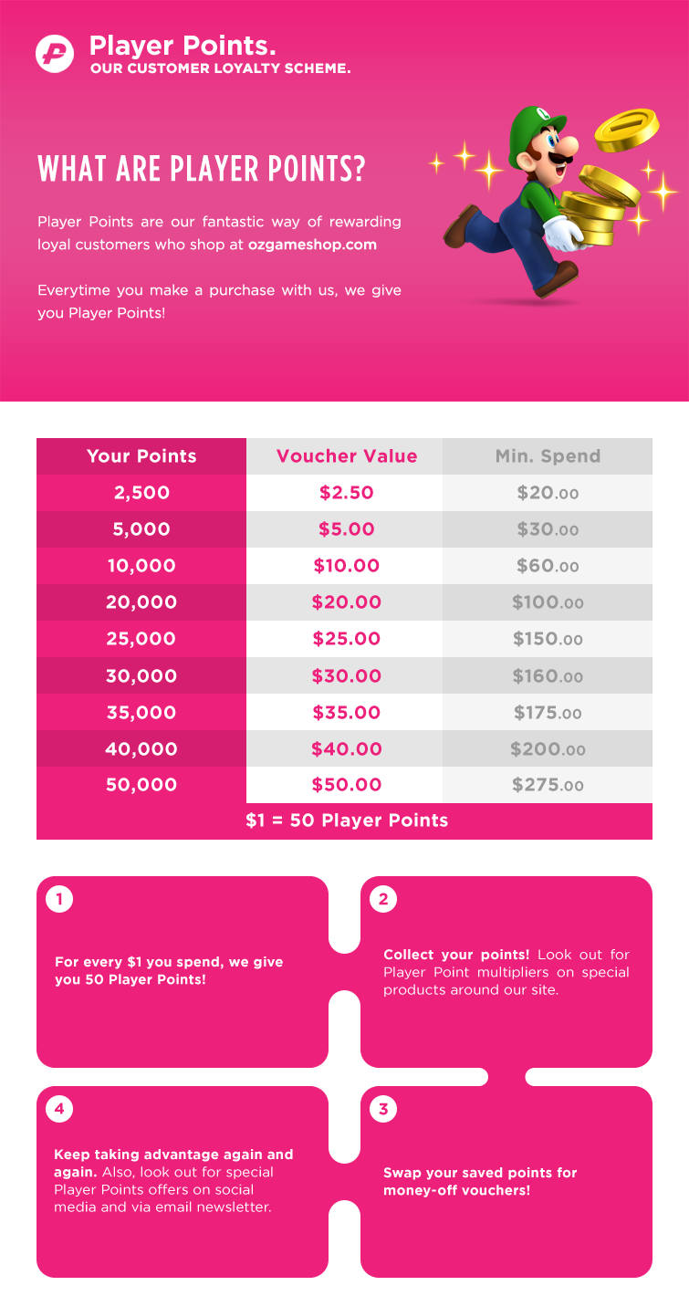 Player Points from nzgameshop.com